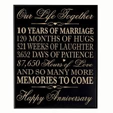 Signs And Plaques Home Decor