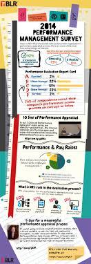 professional resume writers edmonton reviewsnap log 12 best performance management images on pinterest human