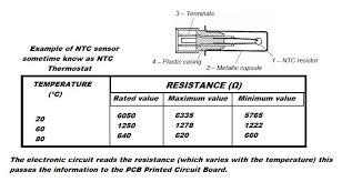 how a dishwasher ntc thermistor sensor works u0026 how to test it