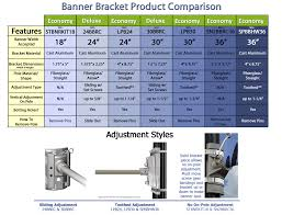 Flag Bracket These Banner Flag Bracket Sets Have Toothed Adjustments For