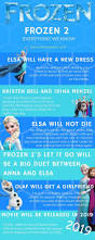 do you think elsa should have a girlfriend in frozen 2 why or why