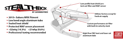subaru cvt diagram grimmspeed stealthbox intake 2015 2017 subaru wrx grimmspeed