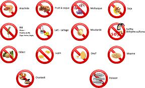 cuisine collective reglementation nouvelle réglementation en matière d allergènes cuisine centrale