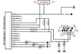 rca vga pin diagram s video pin diagram u2022 edmiracle co