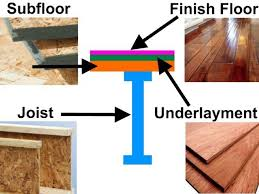 Squeaky Bathroom Floor The Flooring System Guide To Fix Squeaking 123 Remodeling