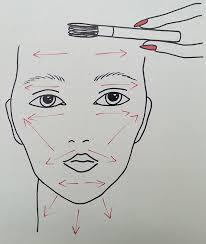 art history makeup edition way bandy beautylish