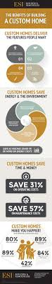 build a custom home why build a custom home infographic esi builders remodelers