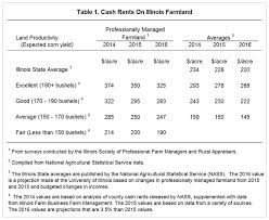 average table rental cost downward pressures on 2016 and 2017 cash rents farmdocdaily
