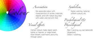 psychological effects of color psychological effects of color blue psychology of color for