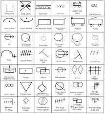 Glyph Symbol - hoboglyphs secret transient symbols modern nomad codes urbanist