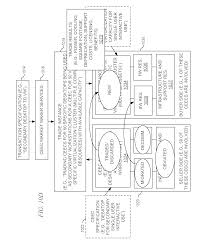 computing square footage patent us20130091182 managing computing environment entitlement