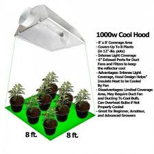 Yield Lab 1000 Watt Cool Hood Hps Mh Grow Light Kit Grow Light