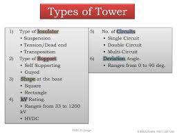 ppt transmission tower powerpoint presentation id 169876