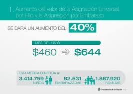 asignacin por hijos com asignacion universal por hijo aumenta un 40 a partir de junio 2014