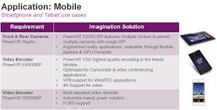 smartphone cameras get a major revamp with new powervr v2500
