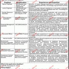 Federal Contract Specialist Resume Cover Letter Procurement Specialist Resume Procurement Specialist