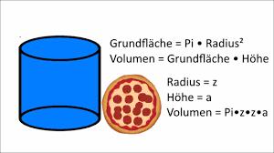 fläche zylinder berechnen wissen wie berechnet das volumen einer pizza zylinder