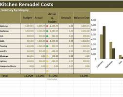 renovations budget template home renovation costs calculator excel template remodel cost