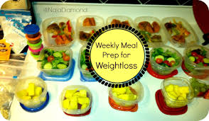 weekly meal prep for weightloss youtube