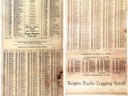 Radio Station High Resolution Wallpaper Antique Radio Forums U2022 View Topic Please Help Id 1936 Radio