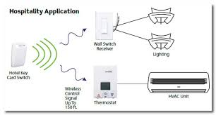 levnet self powered wireless devices save energy batteries ce pro