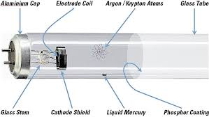 Where Is The Starter In A Fluorescent Light Fixture Fluorescent L Lights Starter Electronic Circuit