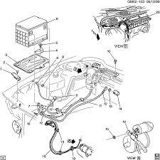 2000 chevy blazer fuse box diagram wiring diagram and fuse box