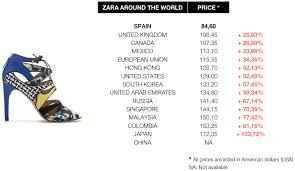 zara womens boots sale zara prices worldwide comparative spain is the cheaper zara