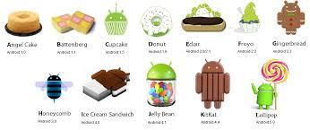 upgrade android cara upgrade versi android dari kitkat ke lollipop dengan mudah