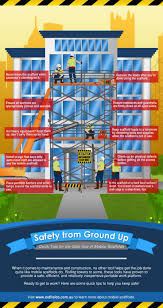 best 20 safety in the workplace ideas on pinterest workplace