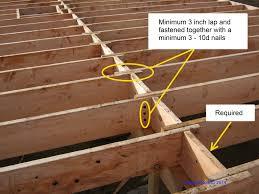 building code requirement floor joists inspect2code