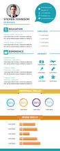 Create Creative Resume Online by 46 Best Infographic Resume Ideas Images On Pinterest Resume