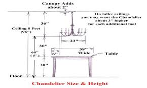 hanging picture height accessories and furniture adorable dining room chandelier designs