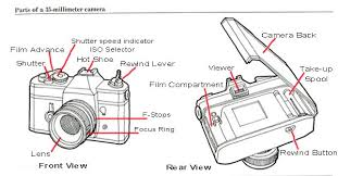 film camera light meter film film cameras grohse