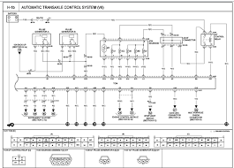kia optima door wiring diagram kia free wiring diagrams