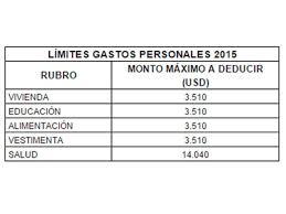gastos deducibles de venta de vivienda 2015 en el irpf sri en agosto se puede realizar la segunda proyección de gastos