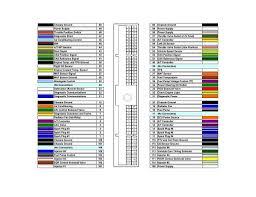 car wiring colour hľadať googlom electrical