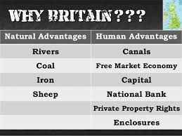 the industrial revolution ap european history