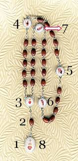 chaplet of the holy ave s circle rosary supplies chaplets