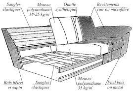 structure canapé einzigartig structure canape bois of canapes metal bz lit futon