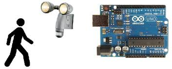 motion sensor light doesn t turn on how to build a motion sensor light circuit with an arduino