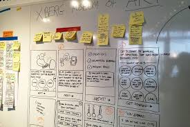 storyboarding 2 0 sprint stories you can already see the result of our little hack on the sticky notes above it