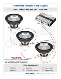 subwoofer wiring diagrams inside 4 ohm dual voice coil diagram