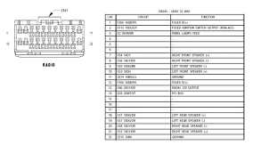 1995 jeep stereo wiring diagram wiring harness diagram for 1995 jeep wrangler the wiring diagram