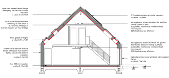 Window Framing Diagram All About Passive House