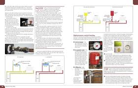 Home Plumbing System Home Plumbing Manual The Complete Step By Step Guide Andy