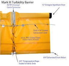 Turbidity Curtains Mark Iii Silt Curtain Abbco American Boom And Barrier Corp
