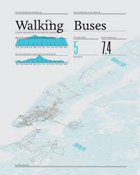 M15 Bus Route Map by Feltron 2007 Annual Report