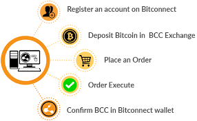 how to buy bitconnect coin bitconnect
