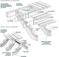 porch building plans stairs design how to build stairs staircases building stairs